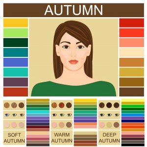 kleurtype-herfst