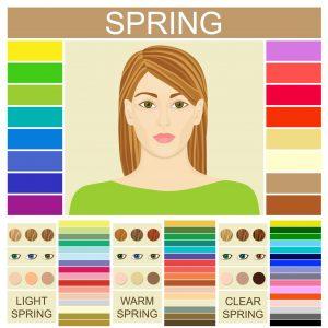 kleurtype-lente