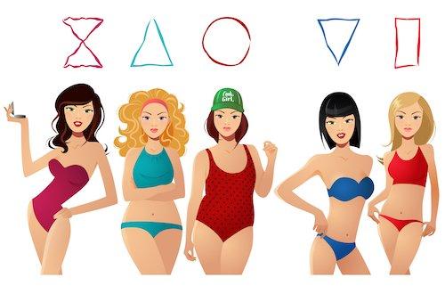 lichaamsvormen vrouwen