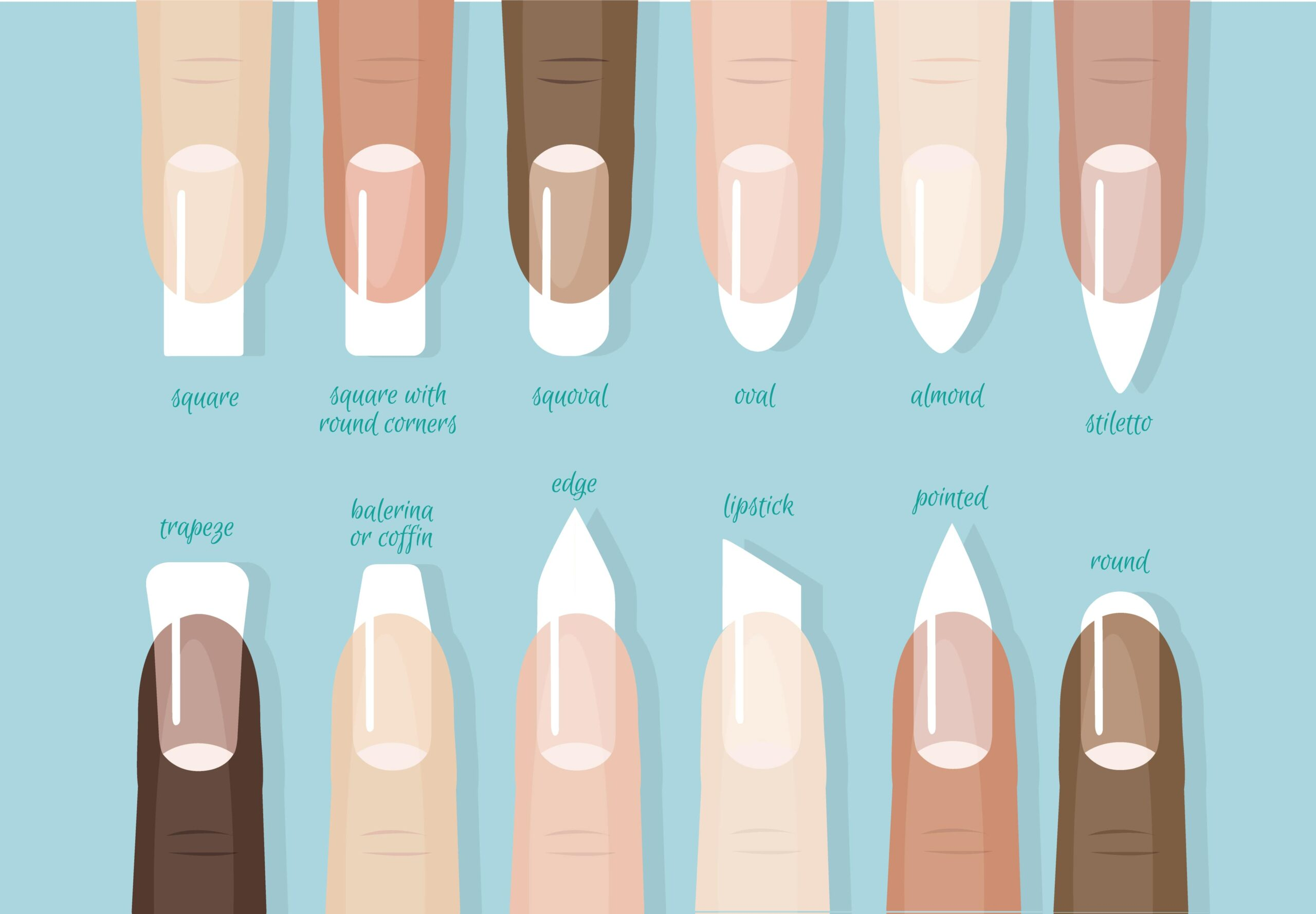 nagel-vormen